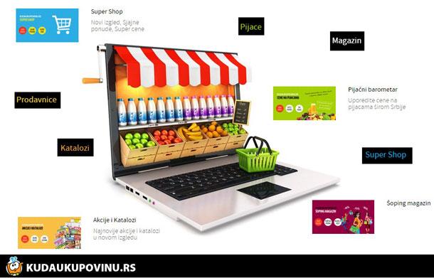 Vodič za uštedu i snalaženje pri internet kupovini