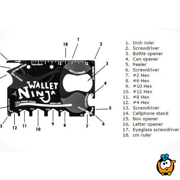 Wallet Ninja - 18 u 1 multifunkcionalna alat-kartica